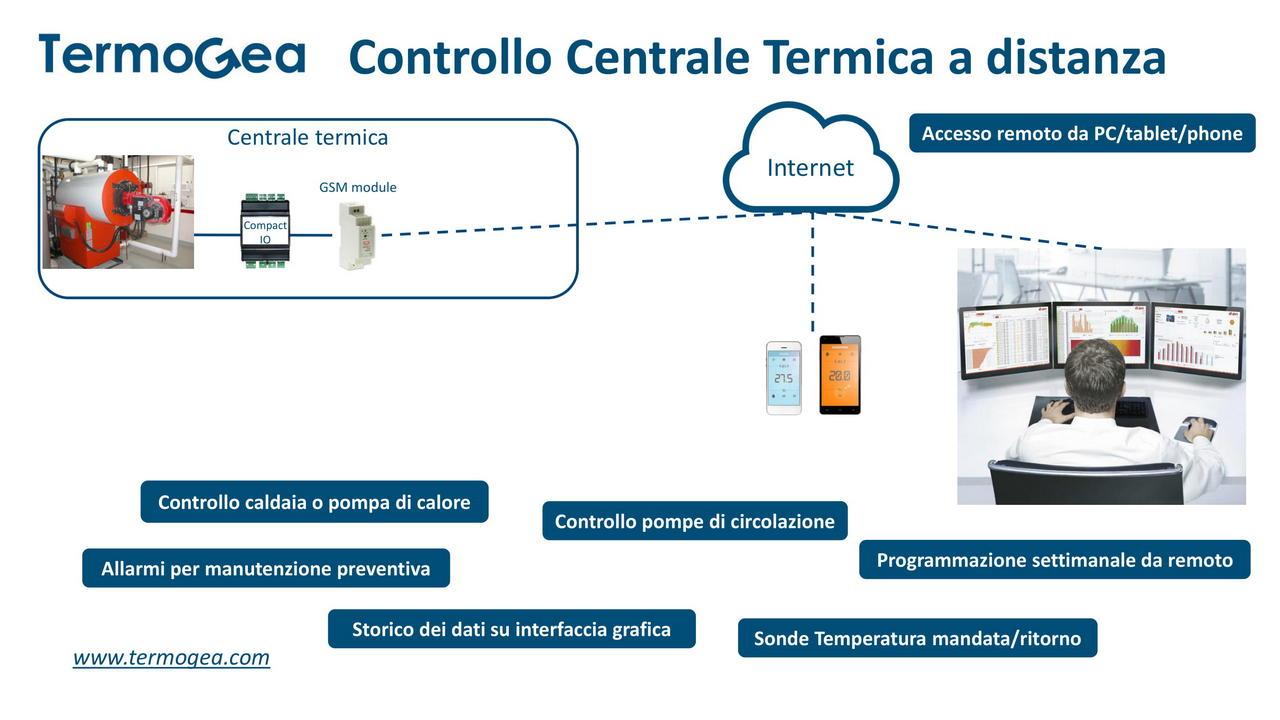Controllo remoto centrali termiche - Termoregolazione remota impianti centralizzati